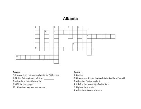 AlbaniaCW